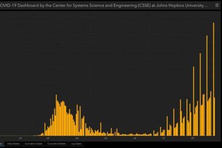 ヨーロッパで再び新型コロナの感染者が増加、各国が制限措置に踏み切る