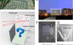 中国科学技術大学が、1km先に隠れた物を見分けるレーザー技術を開発、自動運転車への応用が期待される